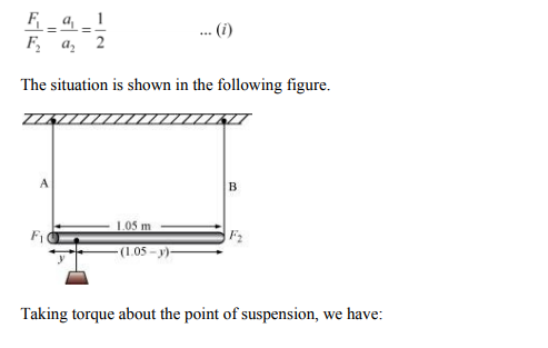Physics Numericals Class 11 Chapter 9 46