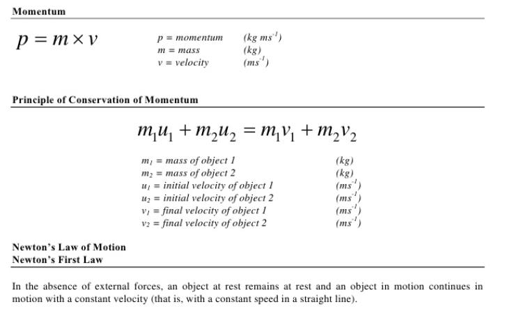 Physics Formulas For Class 9