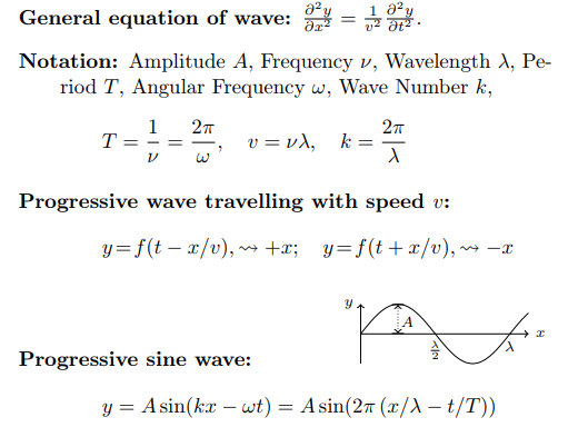 Waves Motion