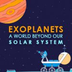 Exoplanets – A World beyond our Solar System