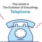 From wired to wireless: Telephones