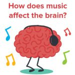 Music and the Brain: How We Understand and Feel Music