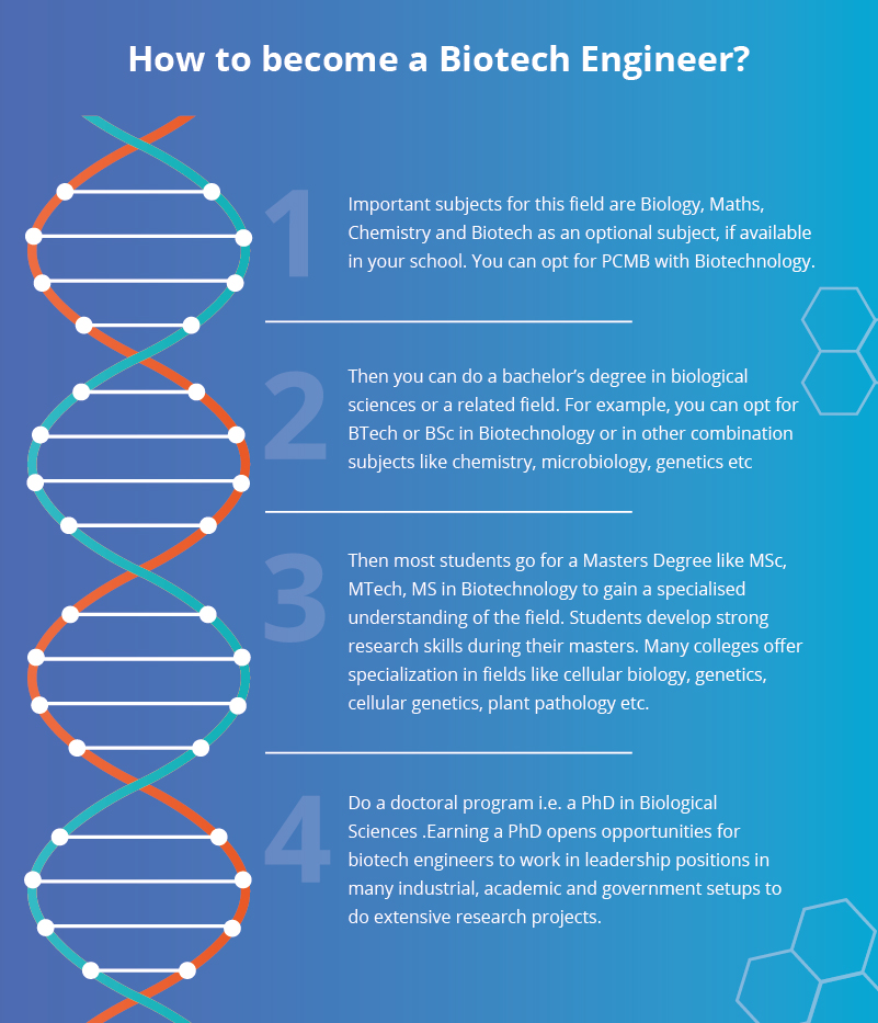 How to become a Biotech Engineer