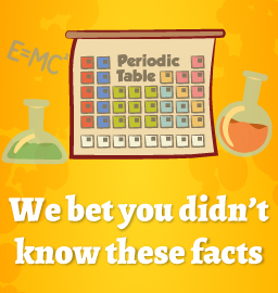 7 Things you should know about the Periodic Table