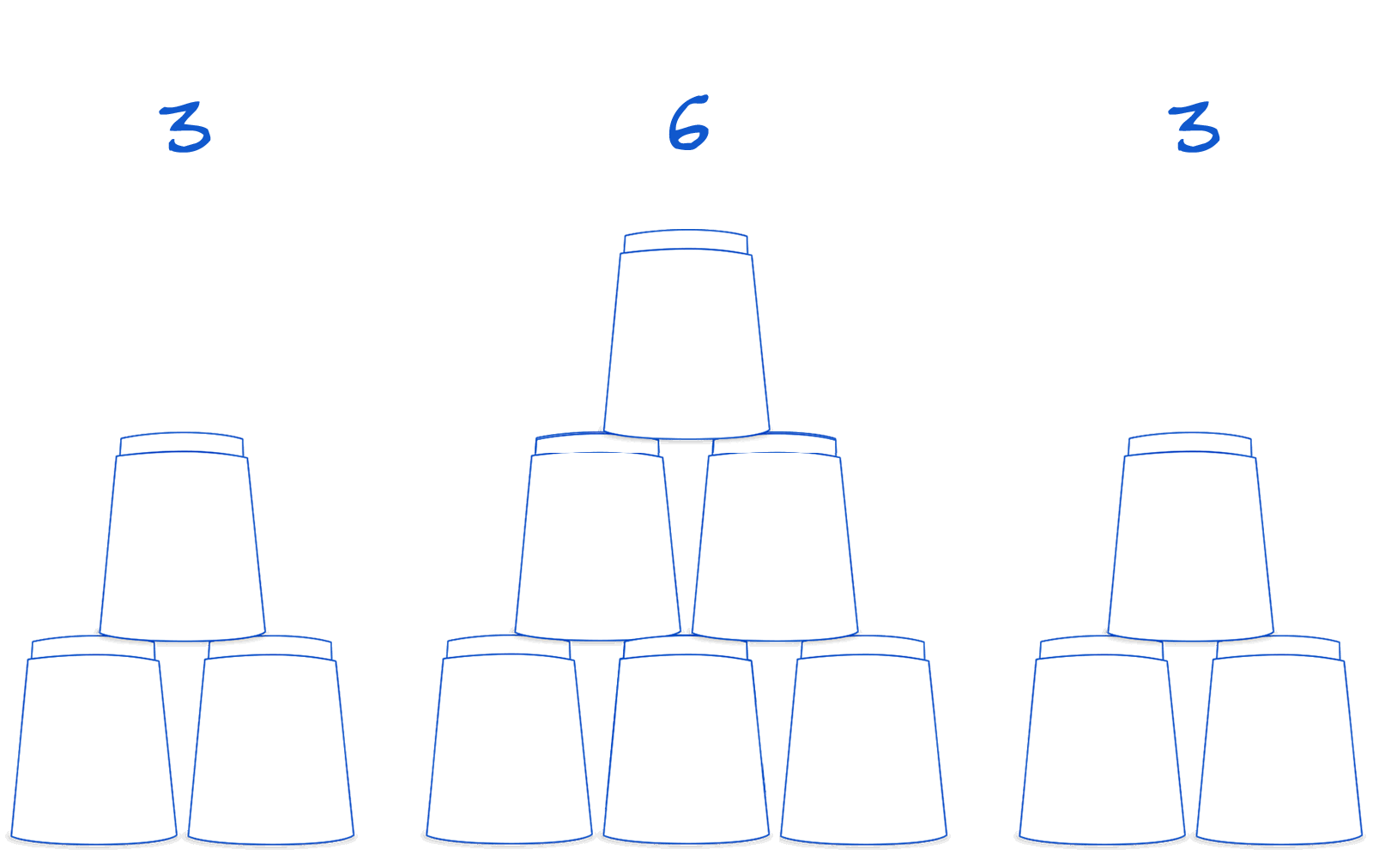 3-6-3 formation