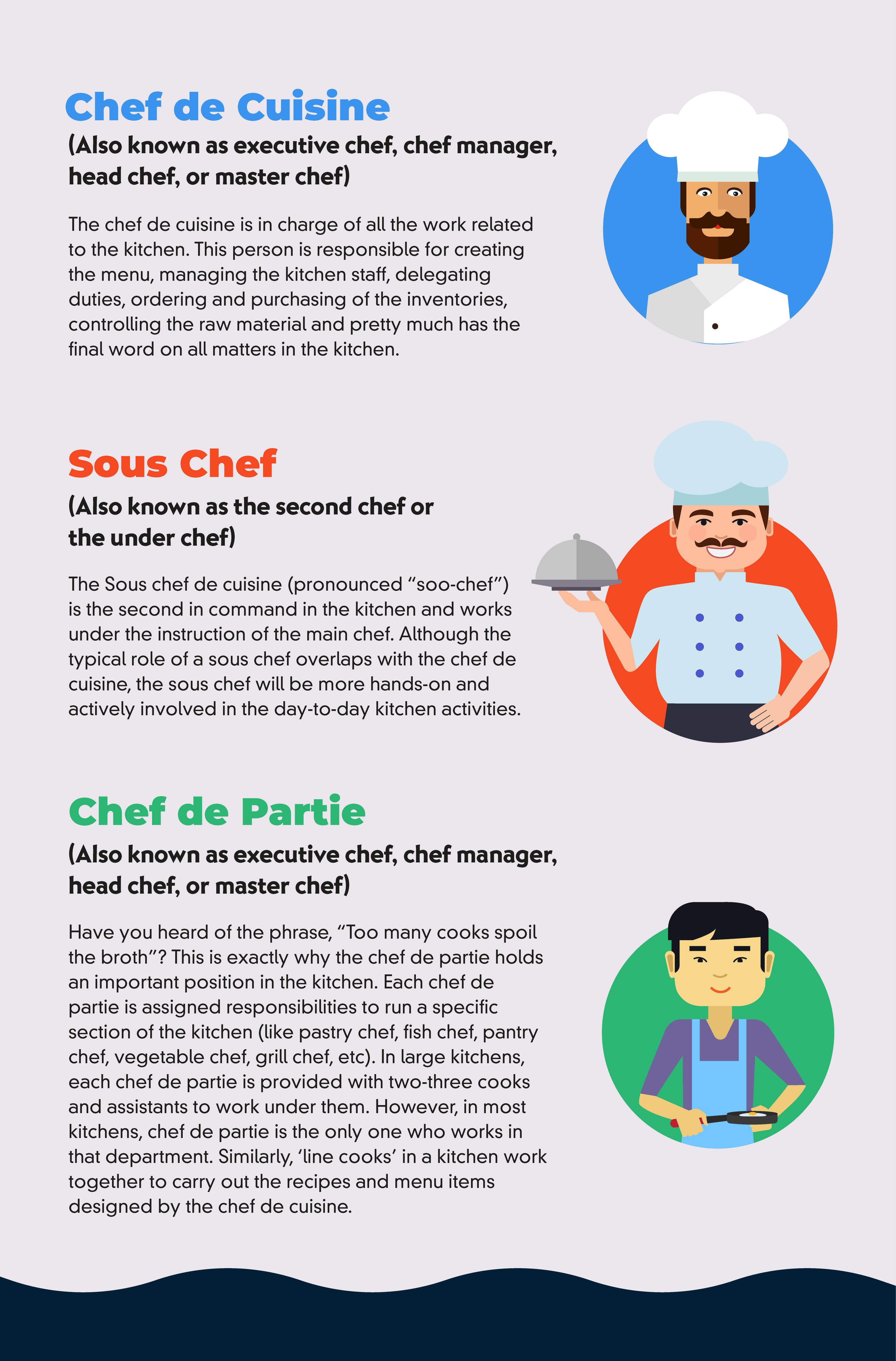 types of chef