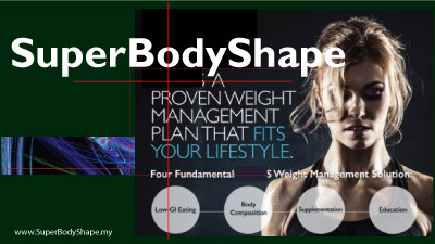 Daily Updates on Building The SuperBodyShape Business. Image Size:400x225px