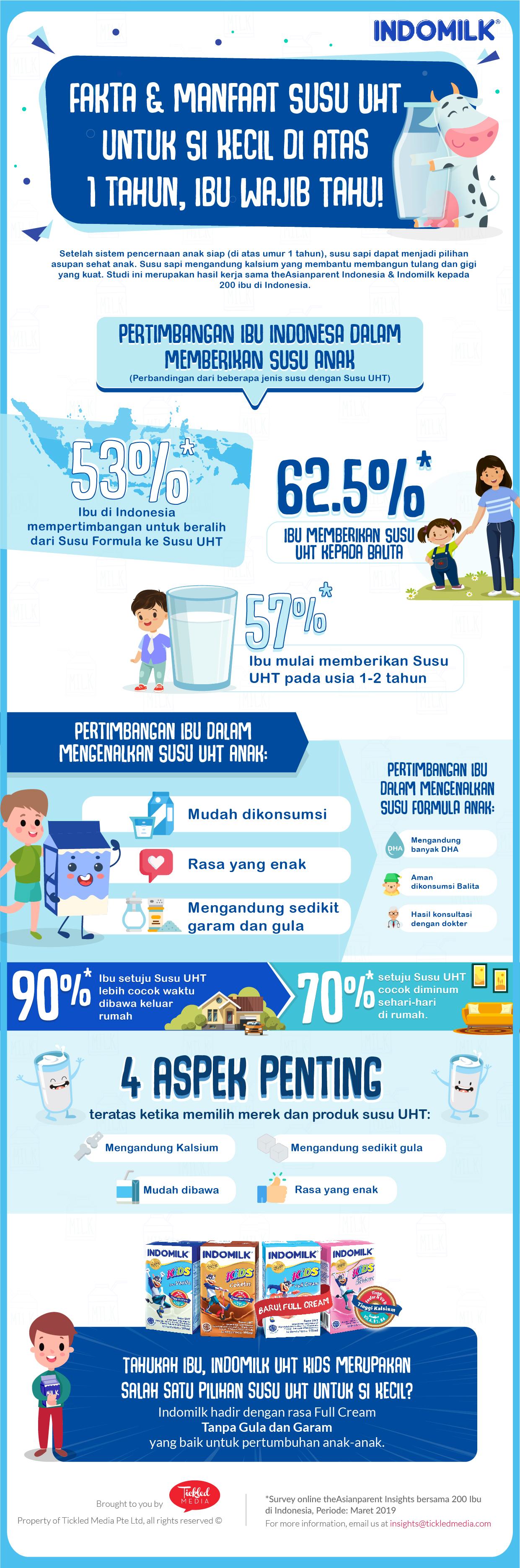 Fakta & Manfaat Susu UHT untuk Si Kecil di Atas 1 tahun, Ibu Wajib Tahu
