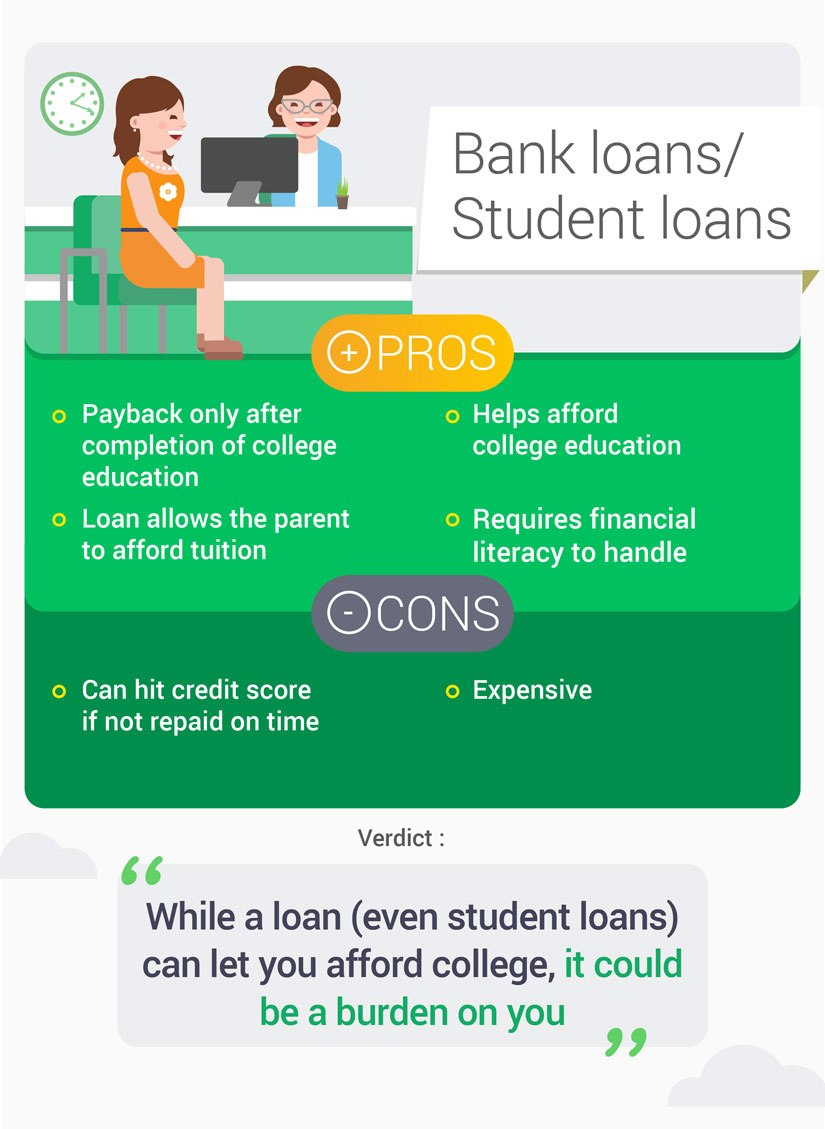 Manulife Infographic 060618 01 04 4 things to consider before investing in your child's college fund
