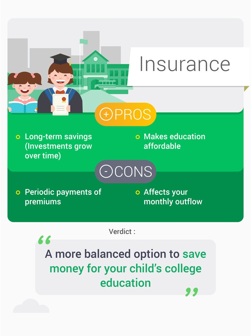 Manulife Infographic 060618 01 05 4 things to consider before investing in your child's college fund