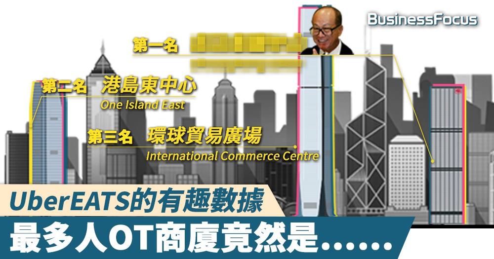 【有趣數據】UberEATS登陸香港一週年,最多人OT商廈竟然是⋯⋯