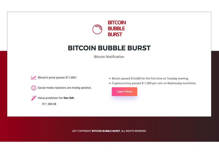 Bitcoin Bubble Burst