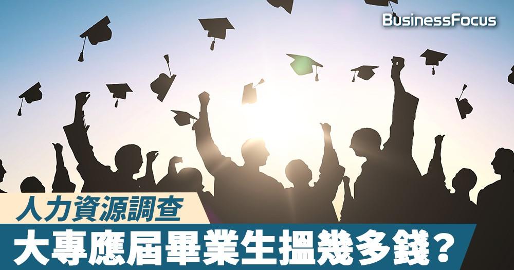 【唯有讀書高?】人力資源調查:香港大專應屆畢業生的平均月薪