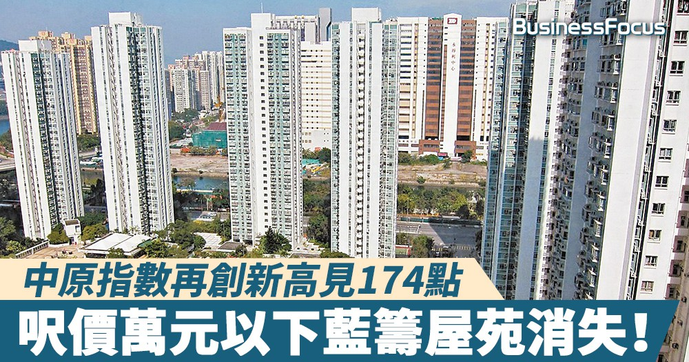 【上車夢碎】中原城市領先指數再創新高見174點,全港呎價萬元以下藍籌屋苑絕跡!