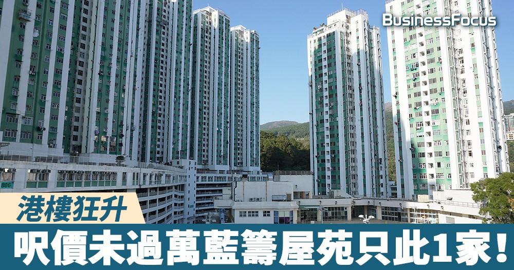 【滄海遺珠】港樓狂升,呎價未過萬藍籌屋苑只此1家!