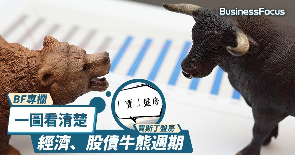 【BF專欄】一圖看清楚「經濟、股債牛熊週期」