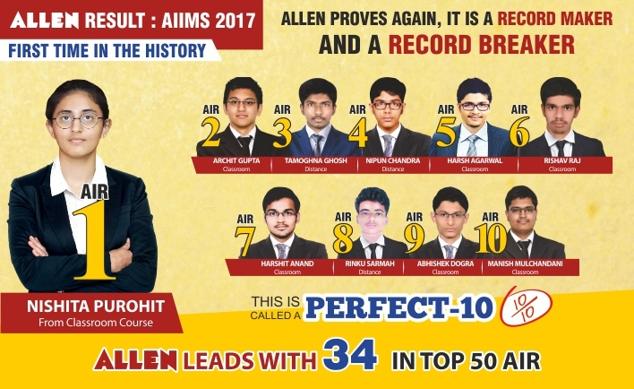 AIIMS 2017 Result by ALLEN