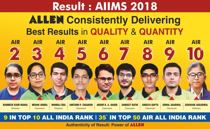 AIIMS MBBS 2018 Exam Results from ALLEN Career Institute