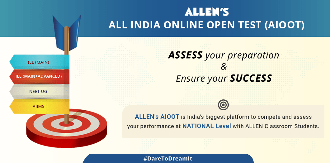 All India Online Open Test