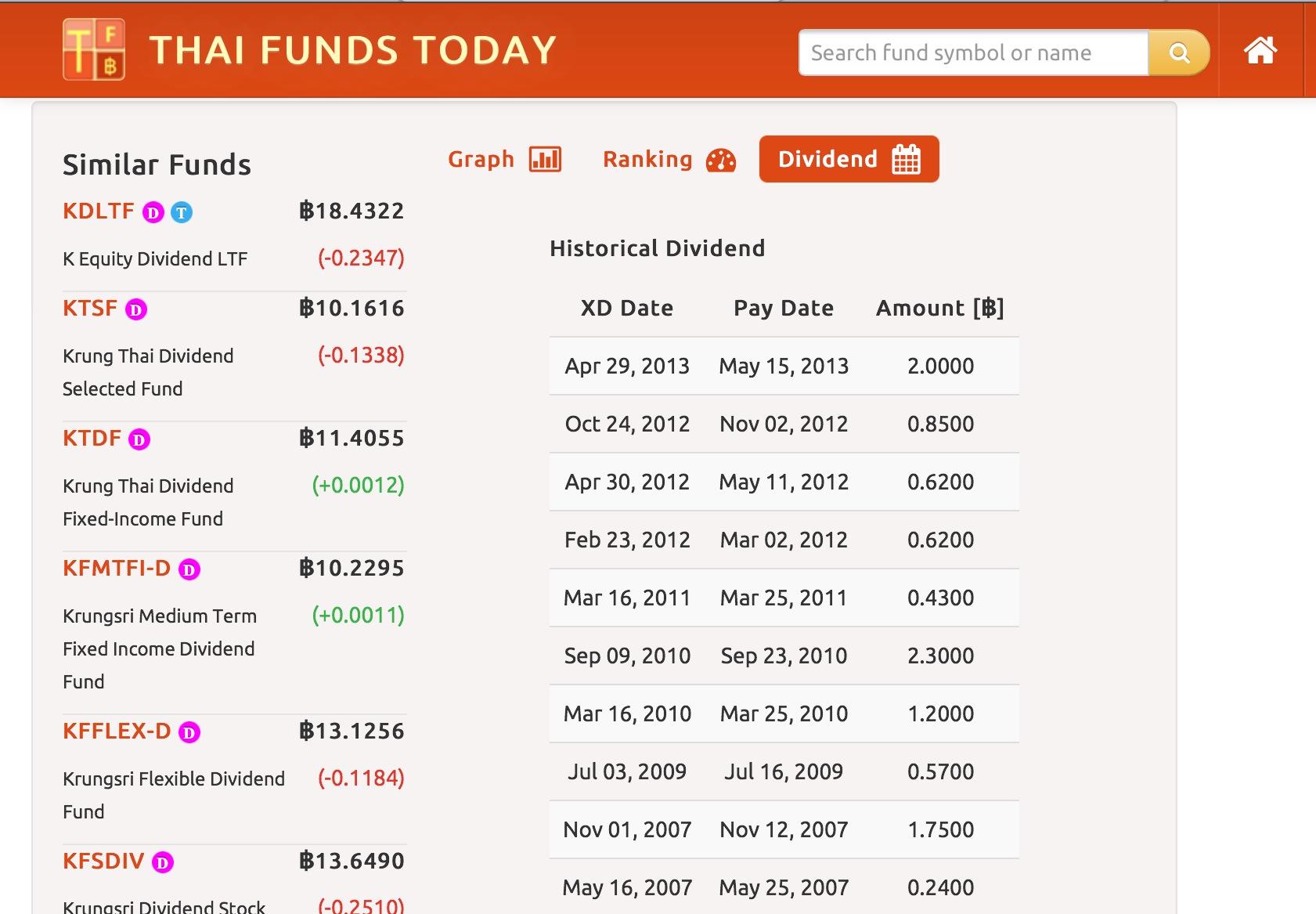 Scbdv_fund_dividend_en