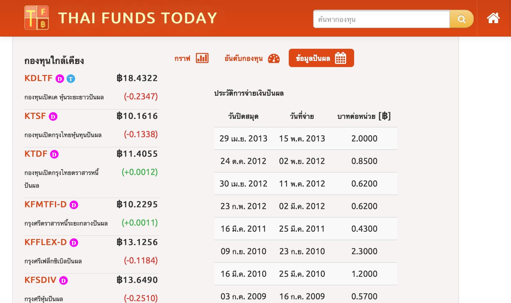 Scbdv_fund_dividend_th