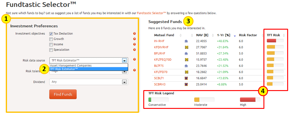 Fundtastic_tutorial_en1
