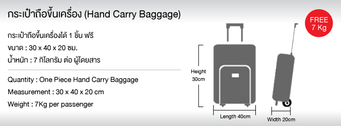 Thai Lion Air Baggage Allowance