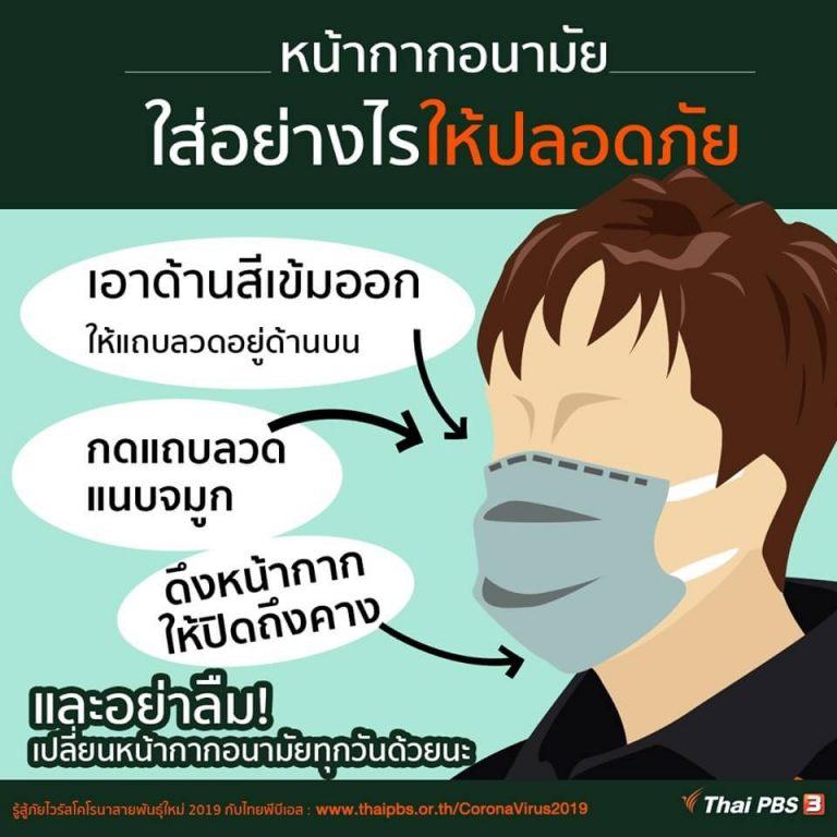 หน้ากากอนามัยใส่อย่างไรให้ปลอดภัย