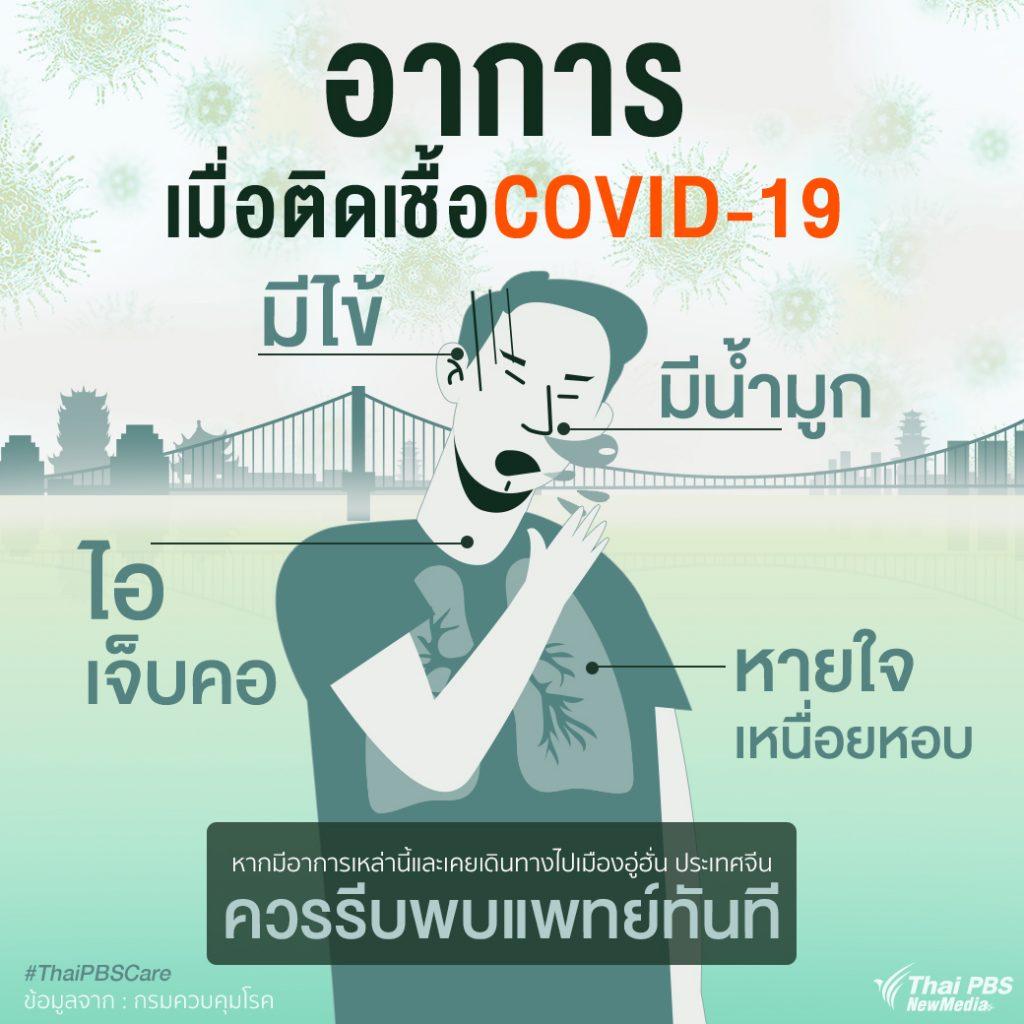 รู้จัก COVID-19