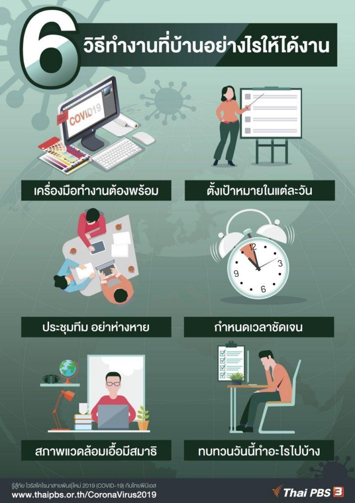 6 วิธีทำงานที่บ้านอย่างไรให้ได้งาน