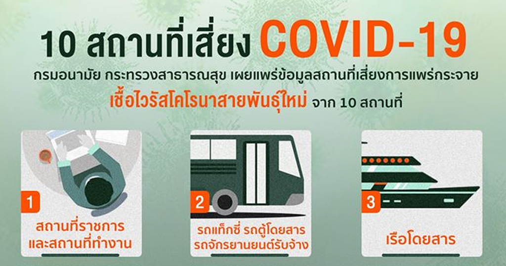 10 สถานที่เสี่ยงแพร่เชื้อ COVID-19