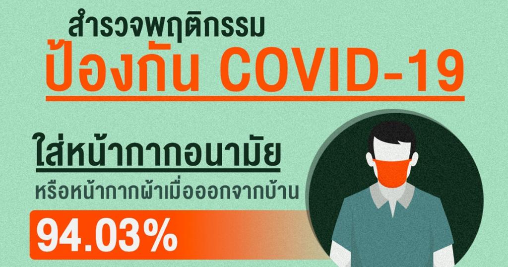 สำรวจพฤติกรรมป้องกัน COVID-19