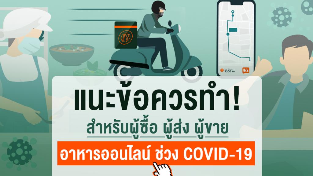 """ข้อควรทำ! ซื้อขาย """"อาหารออนไลน์ ช่วง COVID-19"""""""