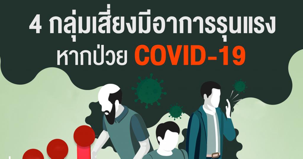 4 กลุ่มเสี่ยงมีอาการรุนแรง หากป่วย COVID-19