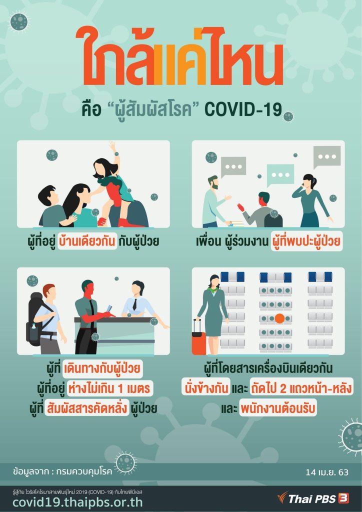 ใกล้แค่ไหนคือผู้สัมผัสโรค COVID-19
