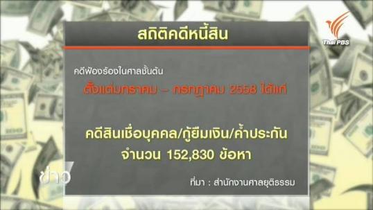 พ.ร.บ.ทวงถามหนี้ เริ่มบังคับใช้ 2 ก.ย. ลูกหนี้เสี่ยงถูกเจ้าหนี้ฟ้องมากขึ้น
