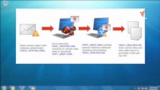 เตือนไวรัสเรียกค่าไถ่แฝงอีเมล์ระบาด