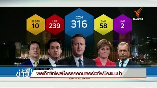 ผลเอ็กซิต โพลชี้พรรคคอนเซอร์เวทีฟจ่อชนะเลือกตั้งอังกฤษ