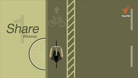 ThaiPBS Infographic : ชนิดของทางจักรยานในประเทศออสเตรเลีย