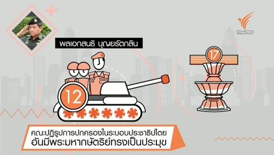 สารคดีพิเศษ 800 ปี แมกนา คาร์ตา 83 ปี ประชาธิปไตยไทย (ตอน 23) : รัฐธรรมนูญไทย ฉบับที่ 17