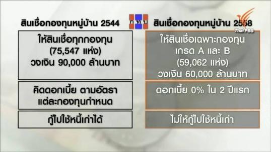 ความแตกต่างกองทุนหมู่บ้าน 2544 - 2558