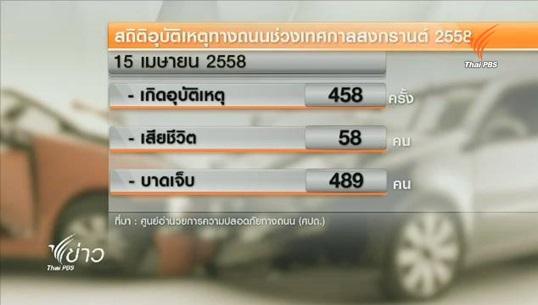 ยอดผู้ประสบอุบัติเหตุ 7 วันเทศกาลสงกรานต์สูงกว่าปีก่อน