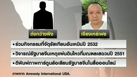 รู้จัก 2 นักเคลื่อนไหวชาวจีนที่ทำให้สหรัฐฯ