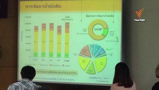 พบคนไทยใช้พลังงานเพิ่มขึ้นร้อยละ 1.2-นำเข้าพลังงานสูงขึ้น 8.6 ช่วง 8 เดือนแรกปี 58
