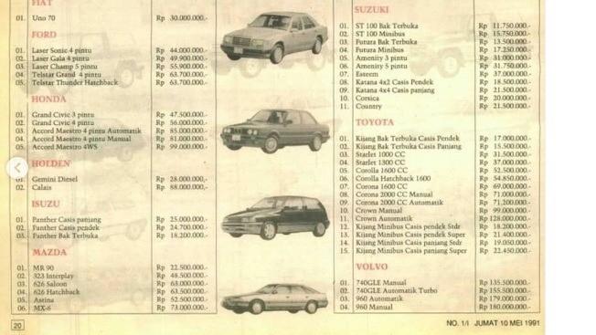 Intip Harga Mobil Tahun 90 An Banyak Yang Cuma Belasan Juta