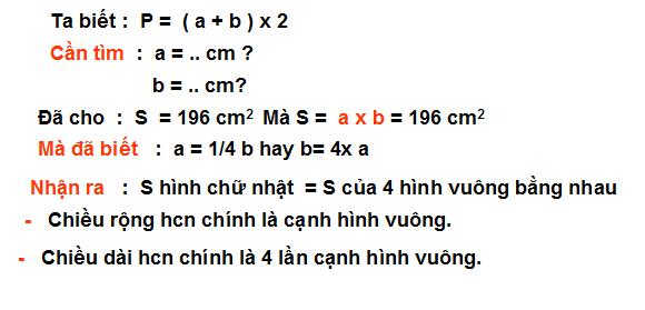 Giai-bai-toan-Lop-3-Tinh-chu-vi-Hinh-chu-nhat-khi-biet-dien-tich-cua-no