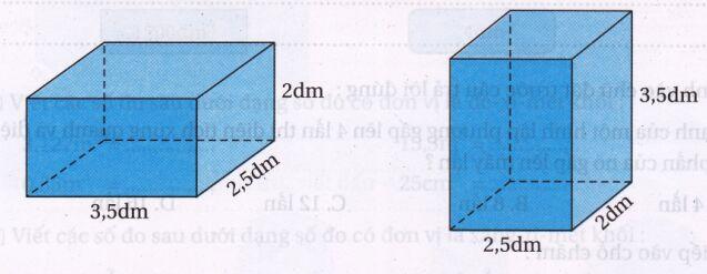 Bài tập cuối tuần Tuần 22. Diện tích xung quanh và diện tích toàn phần hình hộp chữ nhật và hình lập phương