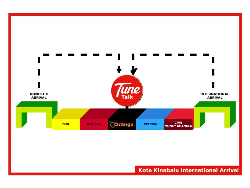 TT Kota Kinabalu Kiosk