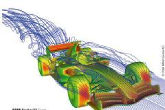 Basic Classes of Ansys