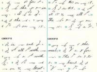 Vocational / Shorthand / Stenography